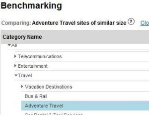 Benchmarking in Google Analytics